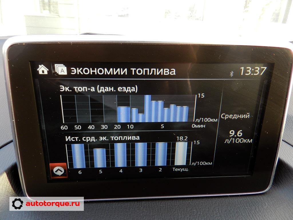 Mazda-3-BM-расход-топлива