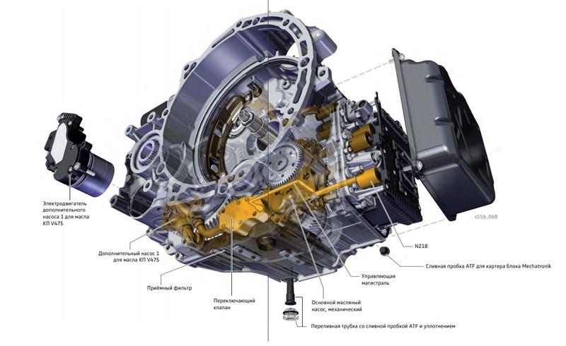 DSG DQ381 конструкция